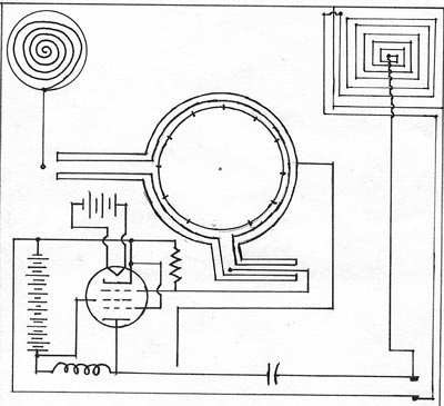 how to make a wishing machine